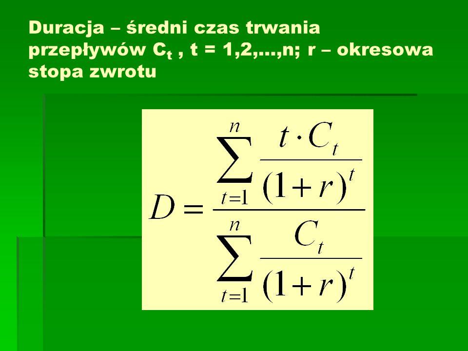 Duracja – średni czas trwania przepływów C t, t = 1,2,…,n; r – okresowa stopa zwrotu