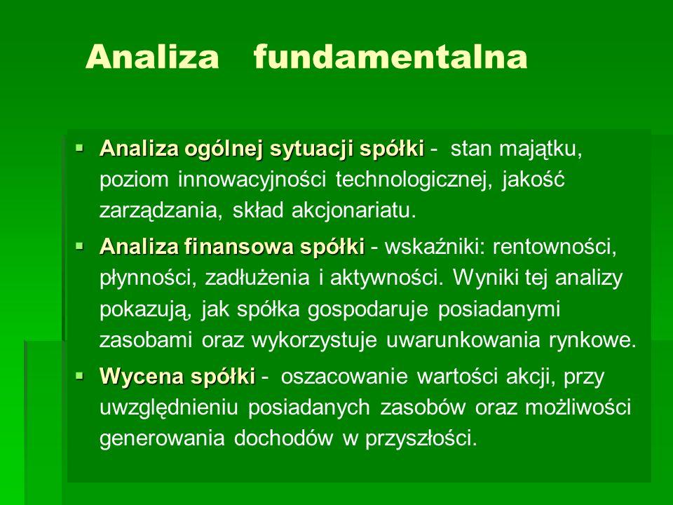 Analiza fundamentalna  Analiza ogólnej sytuacji spółki  Analiza ogólnej sytuacji spółki - stan majątku, poziom innowacyjności technologicznej, jakość zarządzania, skład akcjonariatu.