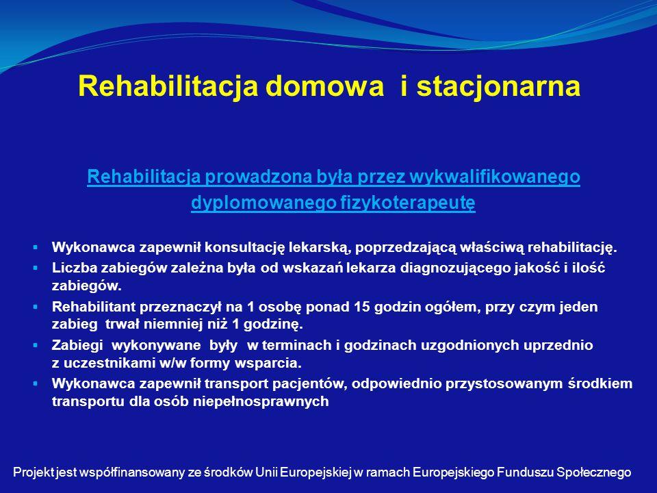 Rehabilitacja domowa i stacjonarna Rehabilitacja prowadzona była przez wykwalifikowanego dyplomowanego fizykoterapeutę  Wykonawca zapewnił konsultację lekarską, poprzedzającą właściwą rehabilitację.