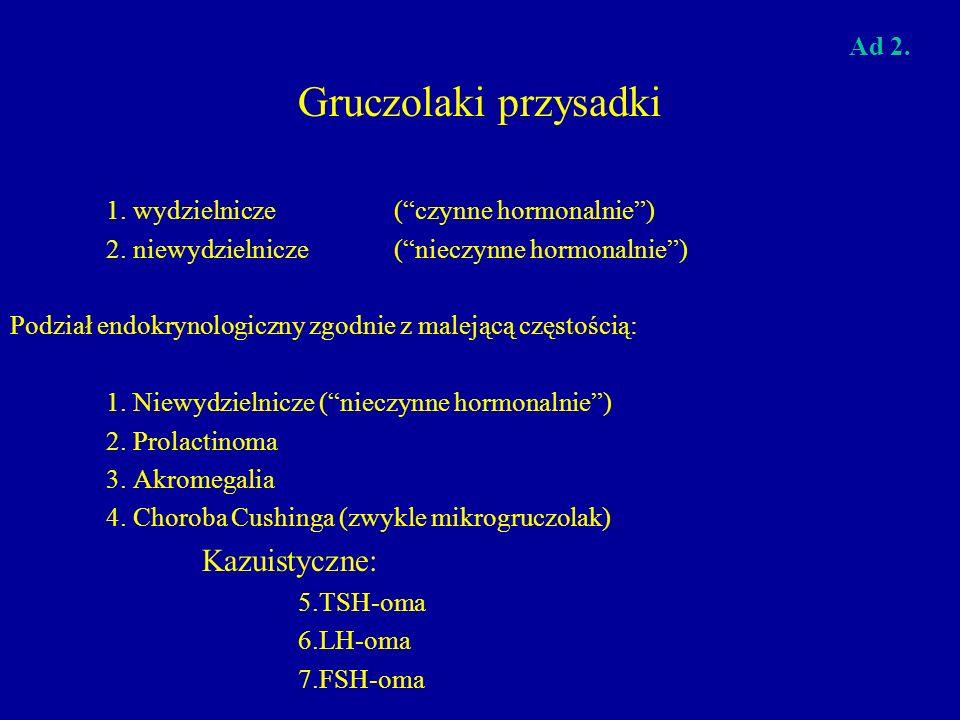 """Gruczolaki przysadki 1. wydzielnicze (""""czynne hormonalnie"""") 2. niewydzielnicze (""""nieczynne hormonalnie"""") Podział endokrynologiczny zgodnie z malejącą"""