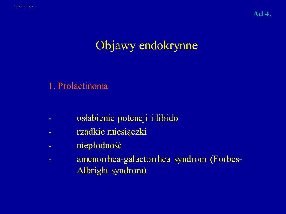 Objawy endokrynne 1. Prolactinoma - osłabienie potencji i libido - rzadkie miesiączki - niepłodność - amenorrhea-galactorrhea syndrom (Forbes- Albrigh