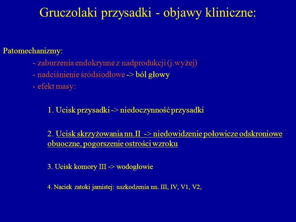 Gruczolaki przysadki - objawy kliniczne: Patomechanizmy: - zaburzenia endokrynne z nadprodukcji (j.wyżej) - nadciśnienie śródsiodłowe -> ból głowy - e