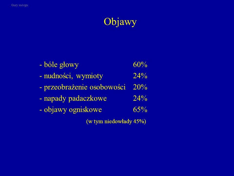 Objawy - bóle głowy 60% - nudności, wymioty 24% - przeobrażenie osobowości20% - napady padaczkowe24% - objawy ogniskowe65% (w tym niedowłady 45%) Guzy