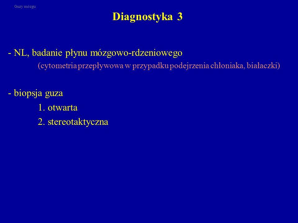 - NL, badanie płynu mózgowo-rdzeniowego (cytometria przepływowa w przypadku podejrzenia chłoniaka, białaczki) - biopsja guza 1. otwarta 2. stereotakty
