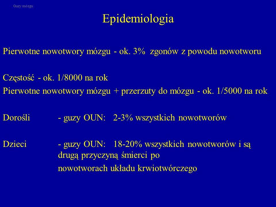 Epidemiologia Pierwotne nowotwory mózgu - ok. 3% zgonów z powodu nowotworu Częstość - ok. 1/8000 na rok Pierwotne nowotwory mózgu + przerzuty do mózgu