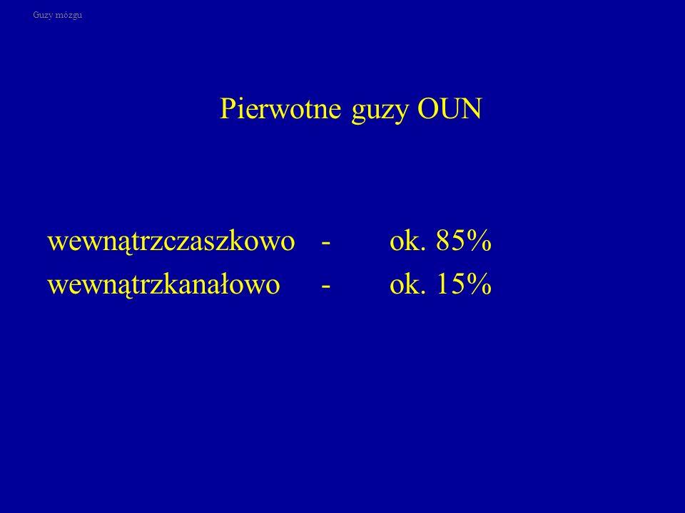 Pierwotne guzy OUN wewnątrzczaszkowo - ok. 85% wewnątrzkanałowo - ok. 15% Guzy mózgu
