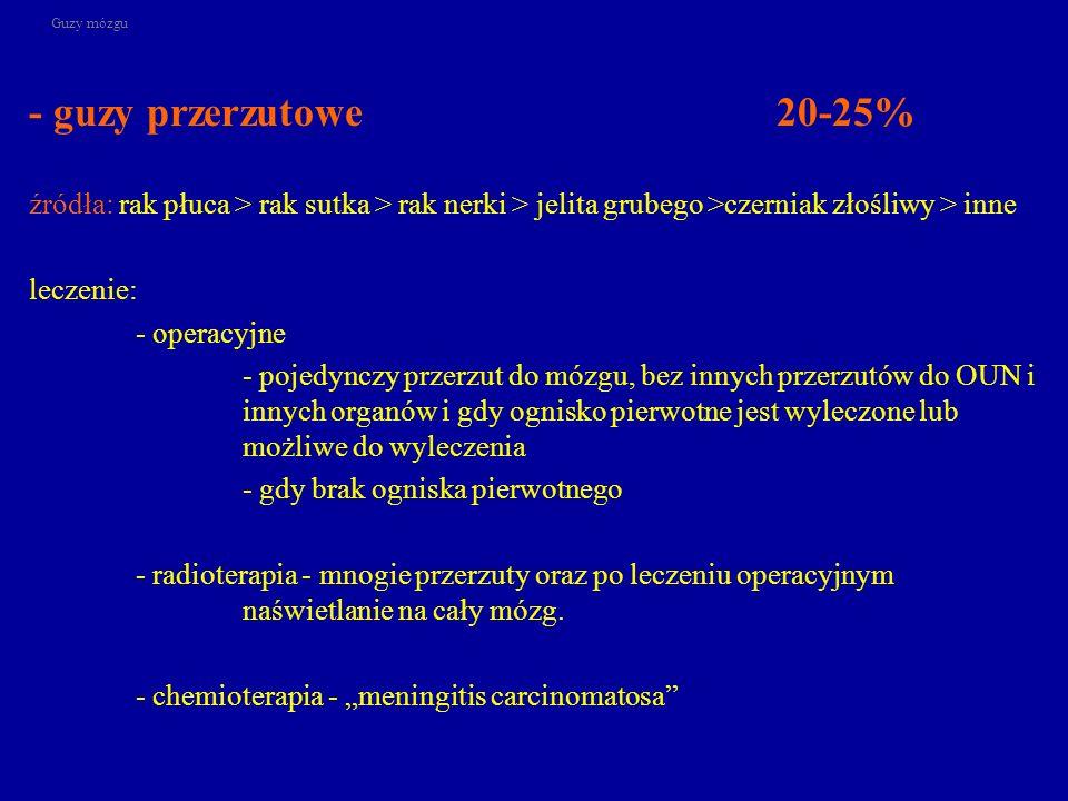 - guzy przerzutowe20-25% źródła: rak płuca > rak sutka > rak nerki > jelita grubego >czerniak złośliwy > inne leczenie: - operacyjne - pojedynczy prze