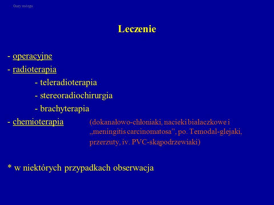 Leczenie - operacyjne - radioterapia - teleradioterapia - stereoradiochirurgia - brachyterapia - chemioterapia (dokanałowo-chłoniaki, nacieki białaczk
