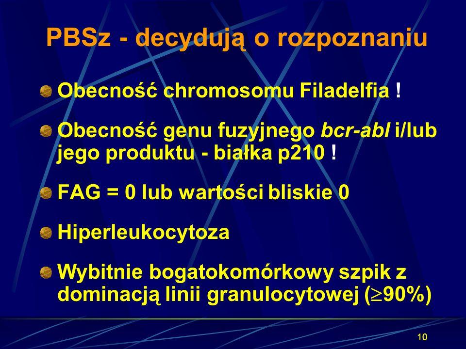 10 PBSz - decydują o rozpoznaniu Obecność chromosomu Filadelfia ! Obecność genu fuzyjnego bcr-abl i/lub jego produktu - białka p210 ! FAG = 0 lub wart