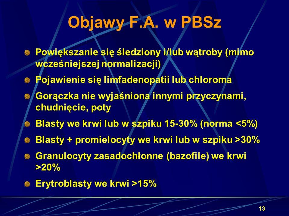 13 Objawy F.A. w PBSz Powiększanie się śledziony i/lub wątroby (mimo wcześniejszej normalizacji) Pojawienie się limfadenopatii lub chloroma Gorączka n