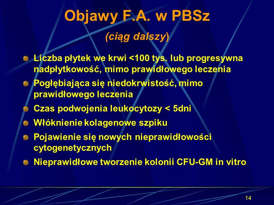 14 Objawy F.A. w PBSz (ciąg dalszy) Liczba płytek we krwi <100 tys. lub progresywna nadpłytkowość, mimo prawidłowego leczenia Pogłębiająca się niedokr