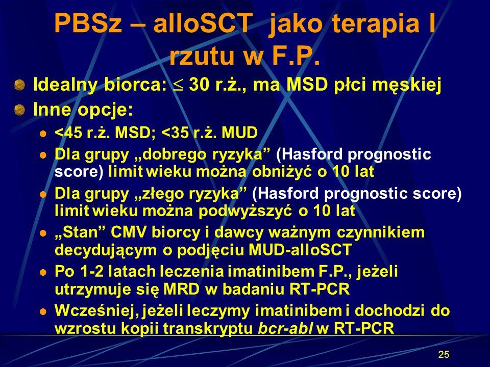 """25 PBSz – alloSCT jako terapia I rzutu w F.P. Idealny biorca:  30 r.ż., ma MSD płci męskiej Inne opcje: <45 r.ż. MSD; <35 r.ż. MUD Dla grupy """"dobrego"""