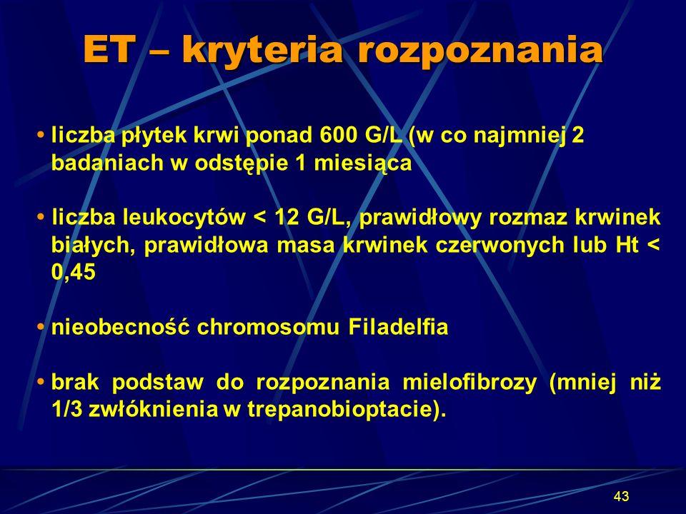 43 ET – kryteria rozpoznania liczba płytek krwi ponad 600 G/L (w co najmniej 2 badaniach w odstępie 1 miesiąca liczba leukocytów < 12 G/L, prawidłowy