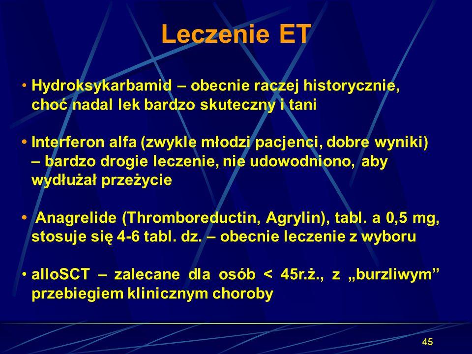 45 Leczenie ET Hydroksykarbamid – obecnie raczej historycznie, choć nadal lek bardzo skuteczny i tani Interferon alfa (zwykle młodzi pacjenci, dobre w