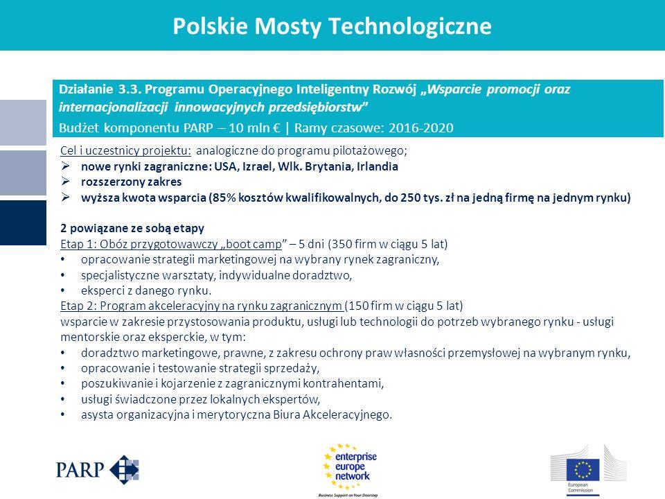 """Polskie Mosty Technologiczne Działanie 3.3. Programu Operacyjnego Inteligentny Rozwój """"Wsparcie promocji oraz internacjonalizacji innowacyjnych przeds"""