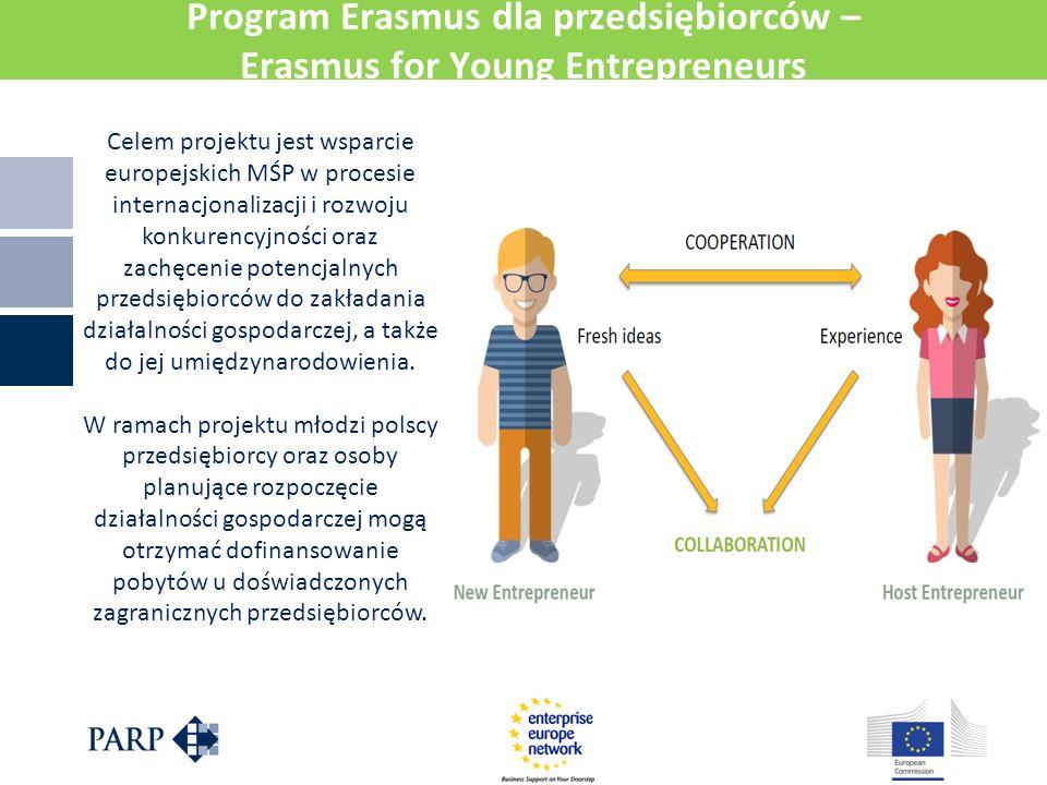 Program Erasmus dla przedsiębiorców – Erasmus for Young Entrepreneurs Celem projektu jest wsparcie europejskich MŚP w procesie internacjonalizacji i r