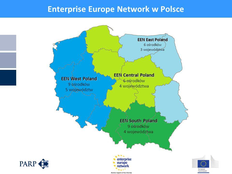 Enterprise Europe Network w Polsce EEN East Poland 6 ośrodków 3 województwa EEN South Poland 9 ośrodków 4 województwa EEN West Poland 9 ośrodków 5 woj