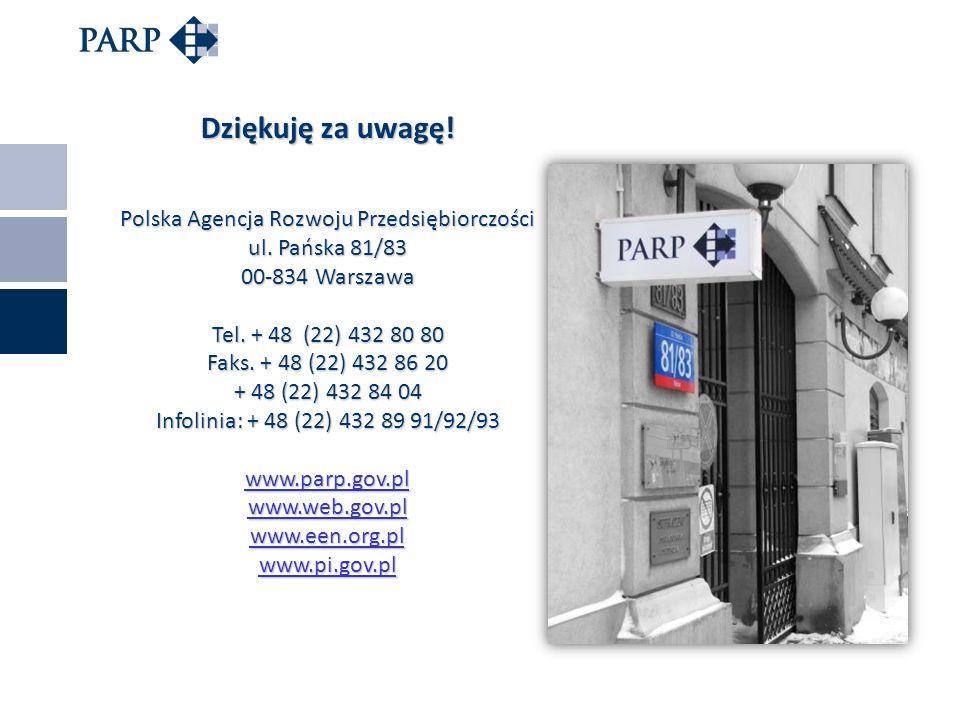 Dziękuję za uwagę! Polska Agencja Rozwoju Przedsiębiorczości ul. Pańska 81/83 00-834 Warszawa Tel. + 48 (22) 432 80 80 Faks. + 48 (22) 432 86 20 + 48