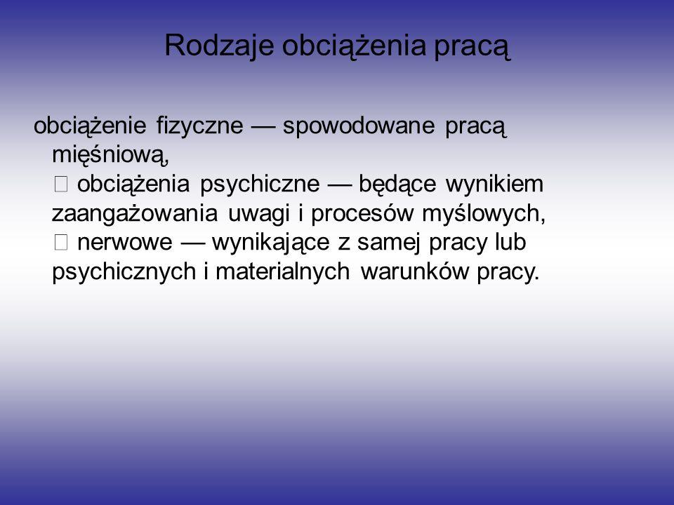 Rodzaje obciążenia pracą obciążenie fizyczne — spowodowane pracą mięśniową,  obciążenia psychiczne — będące wynikiem zaangażowania uwagi i procesów m