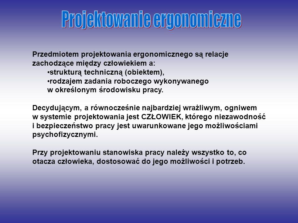 Przedmiotem projektowania ergonomicznego są relacje zachodzące między człowiekiem a: strukturą techniczną (obiektem), rodzajem zadania roboczego wykon