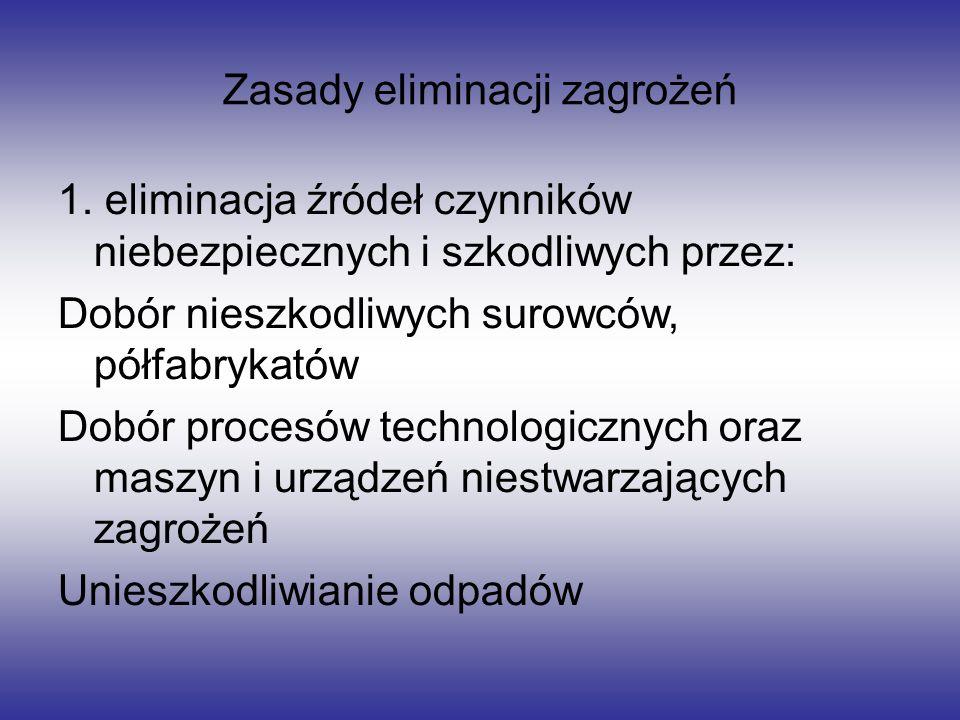Zasady eliminacji zagrożeń 1. eliminacja źródeł czynników niebezpiecznych i szkodliwych przez: Dobór nieszkodliwych surowców, półfabrykatów Dobór proc