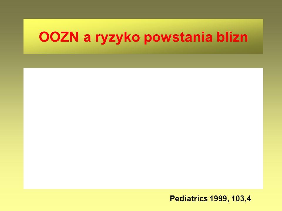 OOZN a ryzyko powstania blizn Pediatrics 1999, 103,4