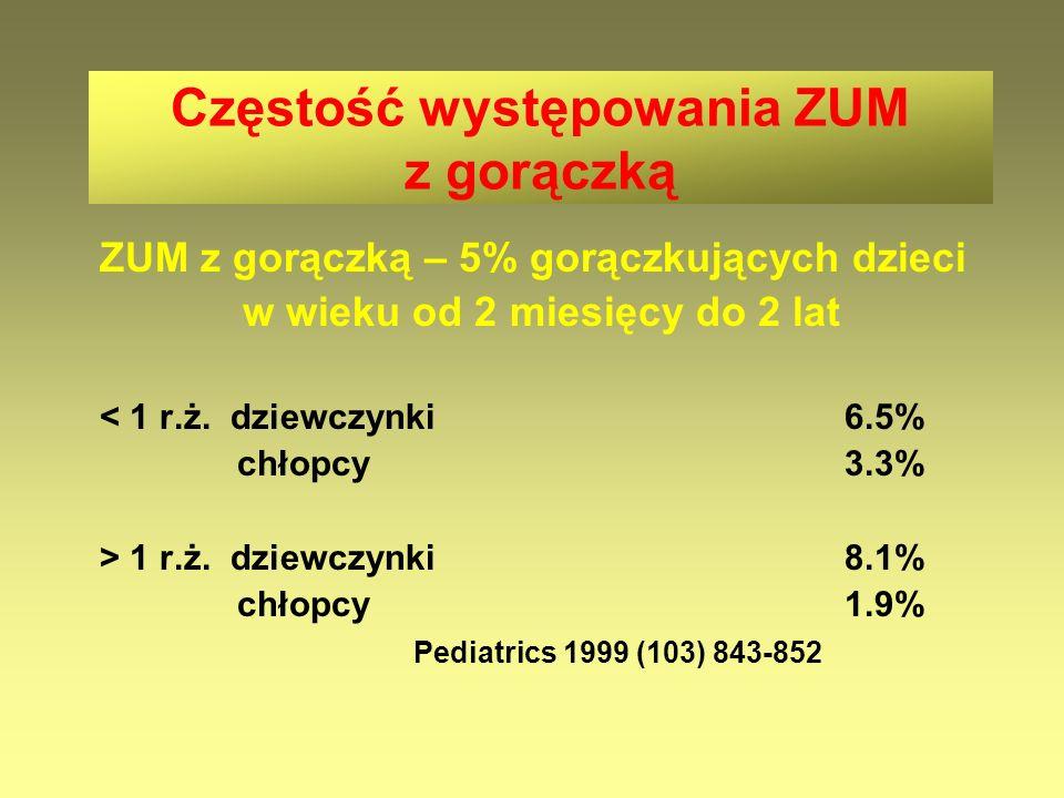 Częstość występowania ZUM z gorączką ZUM z gorączką – 5% gorączkujących dzieci w wieku od 2 miesięcy do 2 lat < 1 r.ż. dziewczynki6.5% chłopcy3.3% > 1