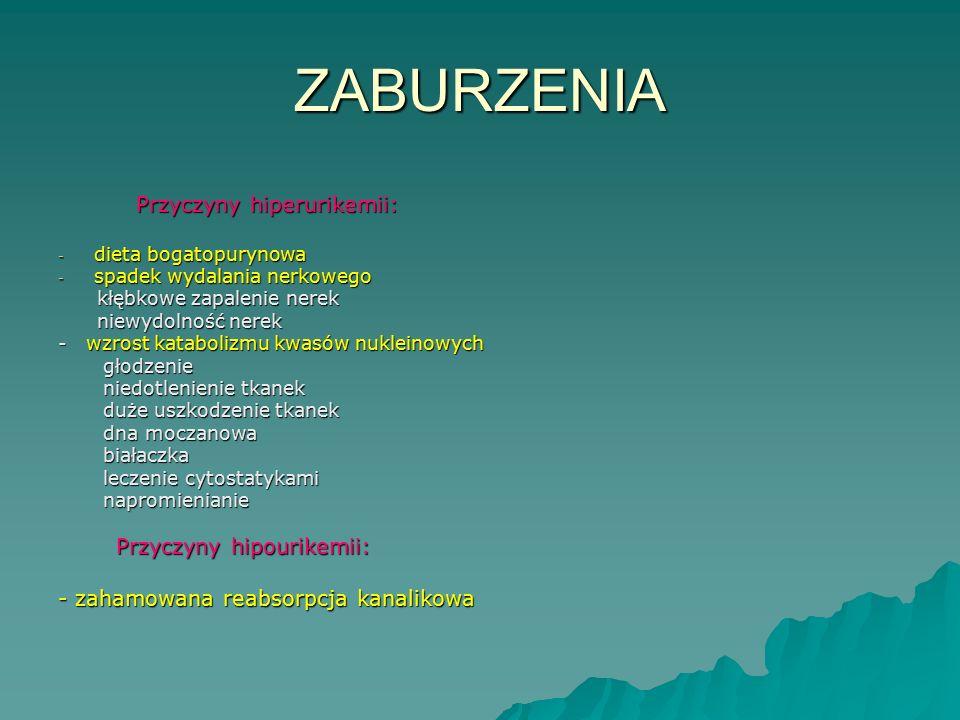 ZABURZENIA Przyczyny hiperurikemii: Przyczyny hiperurikemii: - dieta bogatopurynowa - spadek wydalania nerkowego kłębkowe zapalenie nerek kłębkowe zap