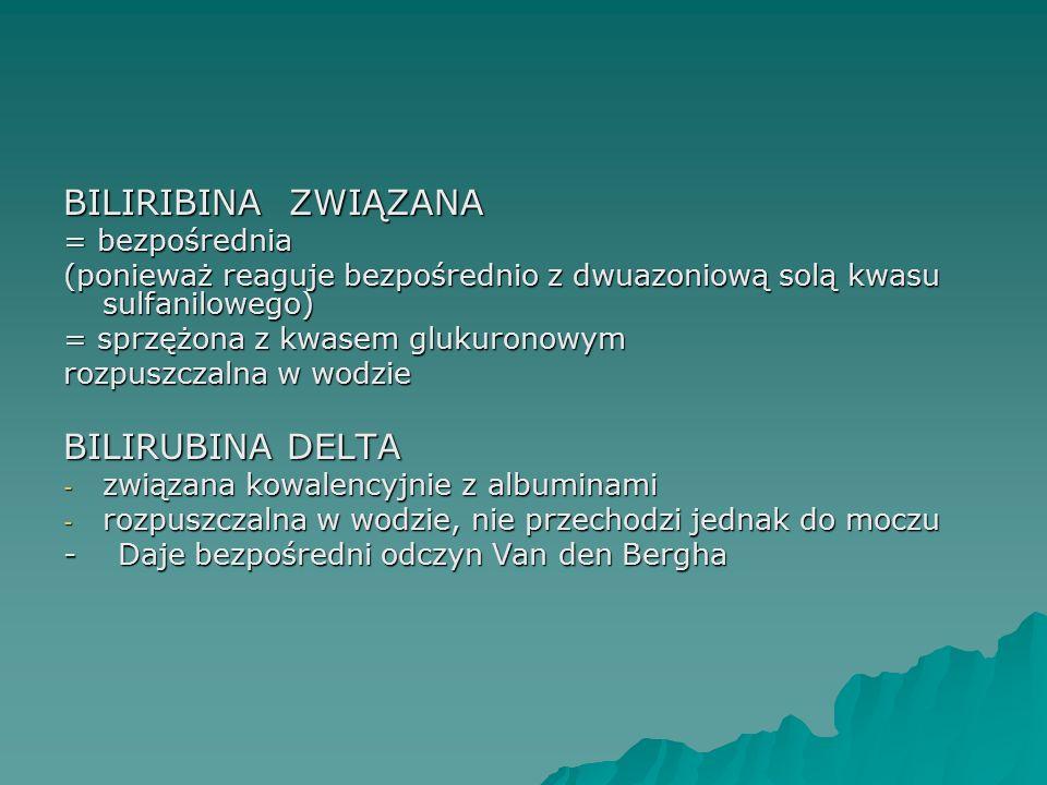 METODY OZNACZANIA 1.