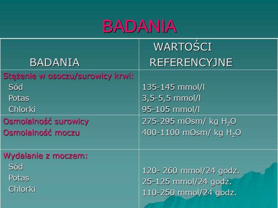 BADANIA BADANIA BADANIA WARTOŚCI WARTOŚCI REFERENCYJNE REFERENCYJNE Stężenie w osoczu/surowicy krwi: Sód Sód Potas Potas Chlorki Chlorki 135-145 mmol/