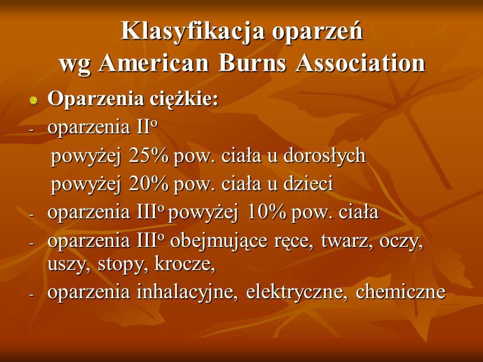 Klasyfikacja oparzeń wg American Burns Association Oparzenia ciężkie: - oparzenia II o powyżej 25% pow. ciała u dorosłych powyżej 25% pow. ciała u dor