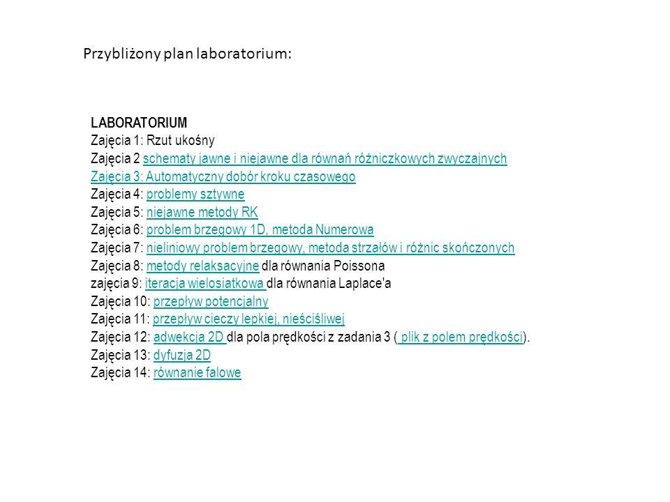 Przybliżony plan laboratorium: LABORATORIUM Zajęcia 1: Rzut ukośny Zajęcia 2 schematy jawne i niejawne dla równań różniczkowych zwyczajnych Zajęcia 3: