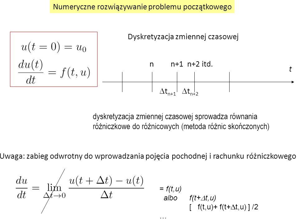 Uwaga: zabieg odwrotny do wprowadzania pojęcia pochodnej i rachunku różniczkowego Dyskretyzacja zmiennej czasowej t  t n+1  t n+2 n n+1 n+2 itd. Num