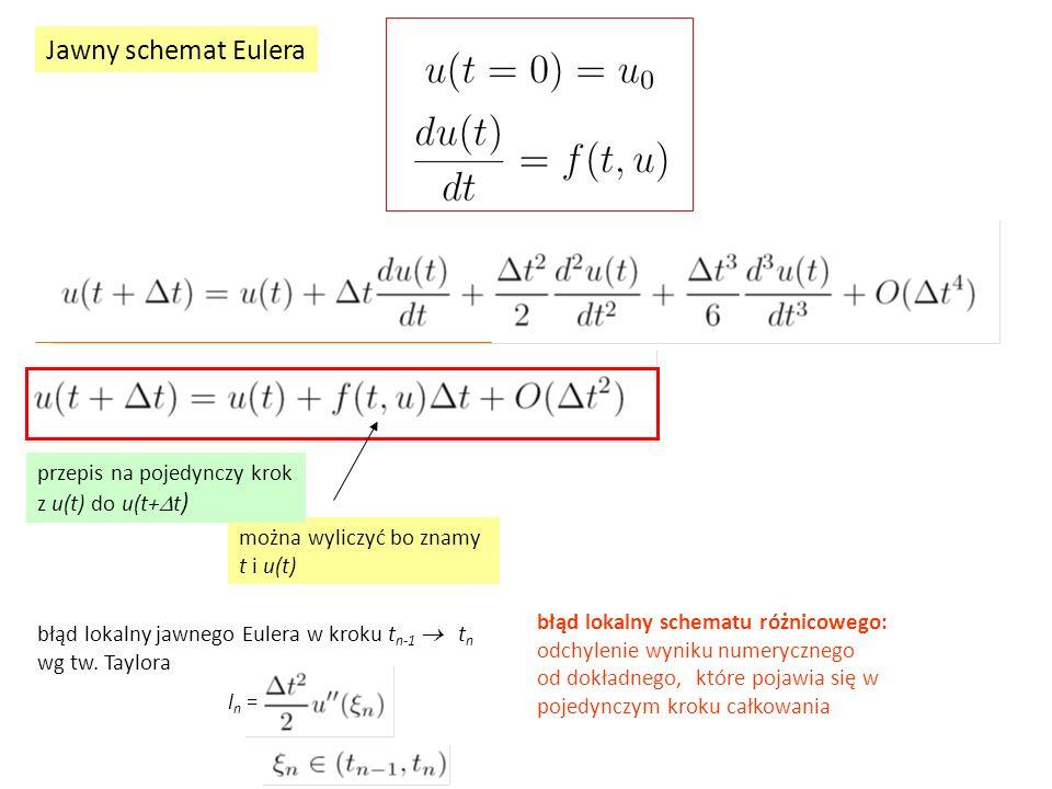 błąd lokalny schematu różnicowego: odchylenie wyniku numerycznego od dokładnego, które pojawia się w pojedynczym kroku całkowania Jawny schemat Eulera