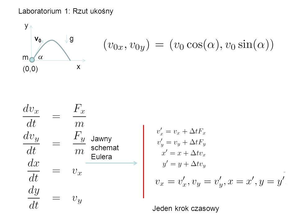 Laboratorium 1: Rzut ukośny y x  (0,0) v0v0 g m Jawny schemat Eulera Jeden krok czasowy