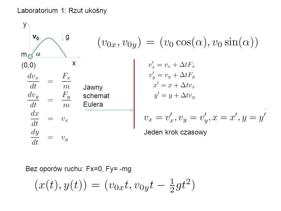 Laboratorium 1: Rzut ukośny y x  (0,0) v0v0 g m Jawny schemat Eulera Jeden krok czasowy Bez oporów ruchu: Fx=0, Fy= -mg