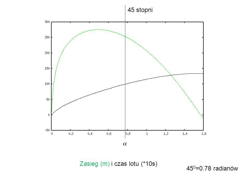 Zasieg (m) i czas lotu (*10s)  45 0 =0.78 radianów 45 stopni