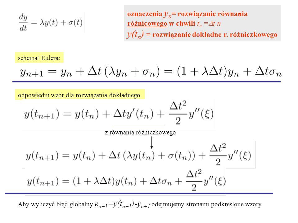 oznaczenia y n = rozwiązanie równania różnicowego w chwili t n =  t n y(t n ) = rozwiązanie dokładne r. różniczkowego schemat Eulera: odpowiedni wzór