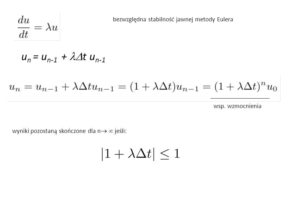 bezwzględna stabilność jawnej metody Eulera wsp. wzmocnienia wyniki pozostaną skończone dla n   jeśli: u n = u n-1 +  t u n-1