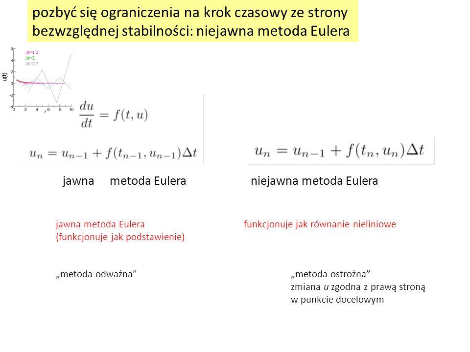pozbyć się ograniczenia na krok czasowy ze strony bezwzględnej stabilności: niejawna metoda Eulera jawnametoda Euleraniejawna metoda Eulera jawna meto