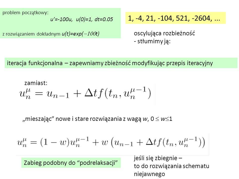 """iteracja funkcjonalna – zapewniamy zbieżność modyfikując przepis iteracyjny zamiast: """"mieszając"""" nowe i stare rozwiązania z wagą w, 0  w  1 jeśli si"""