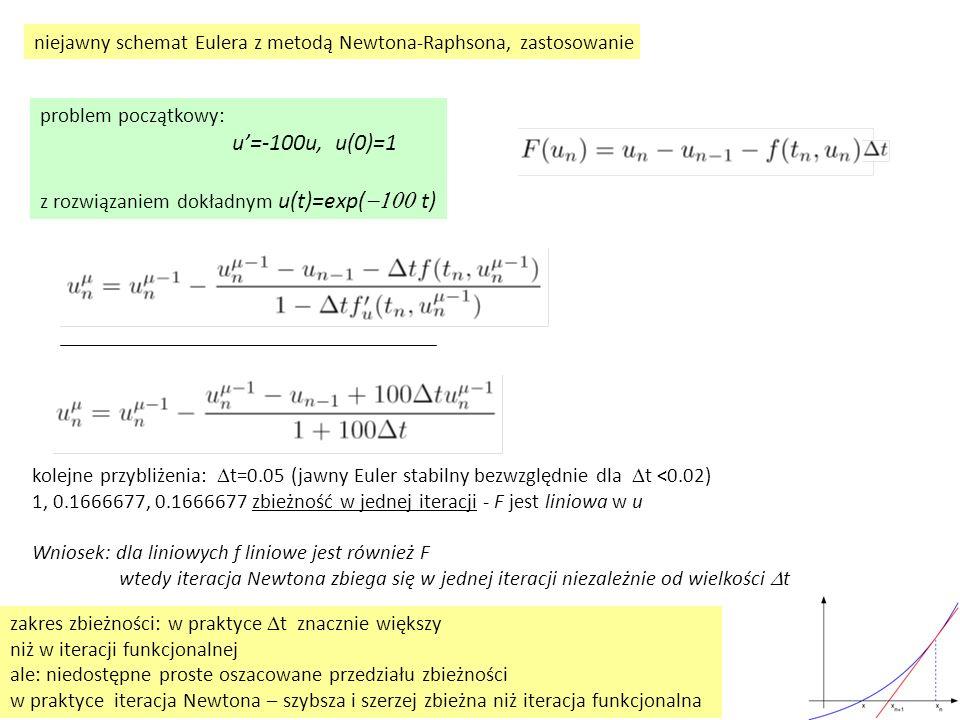 niejawny schemat Eulera z metodą Newtona-Raphsona, zastosowanie problem początkowy: u'=-100u, u(0)=1 z rozwiązaniem dokładnym u(t)=exp(  t) kolej