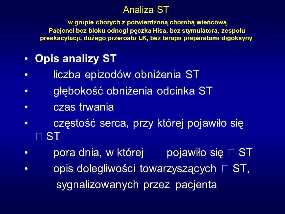 Analiza ST w grupie chorych z potwierdzoną chorobą wieńcową Pacjenci bez bloku odnogi pęczka Hisa, bez stymulatora, zespołu preekscytacji, dużego prze