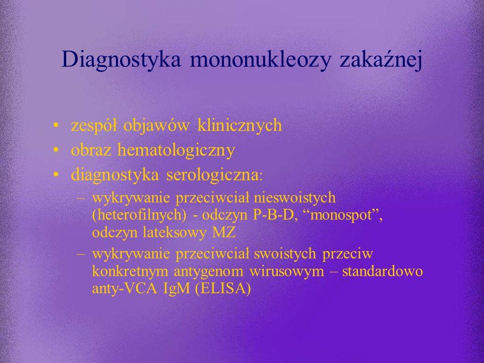 Mononukleoza zakaźna - epidemiologia okres wylęgania 2 - 7 tygodni zakażenia HHV 4 są powszechne źródłem zakażenia jest człowiek - chory lub ozdrowien