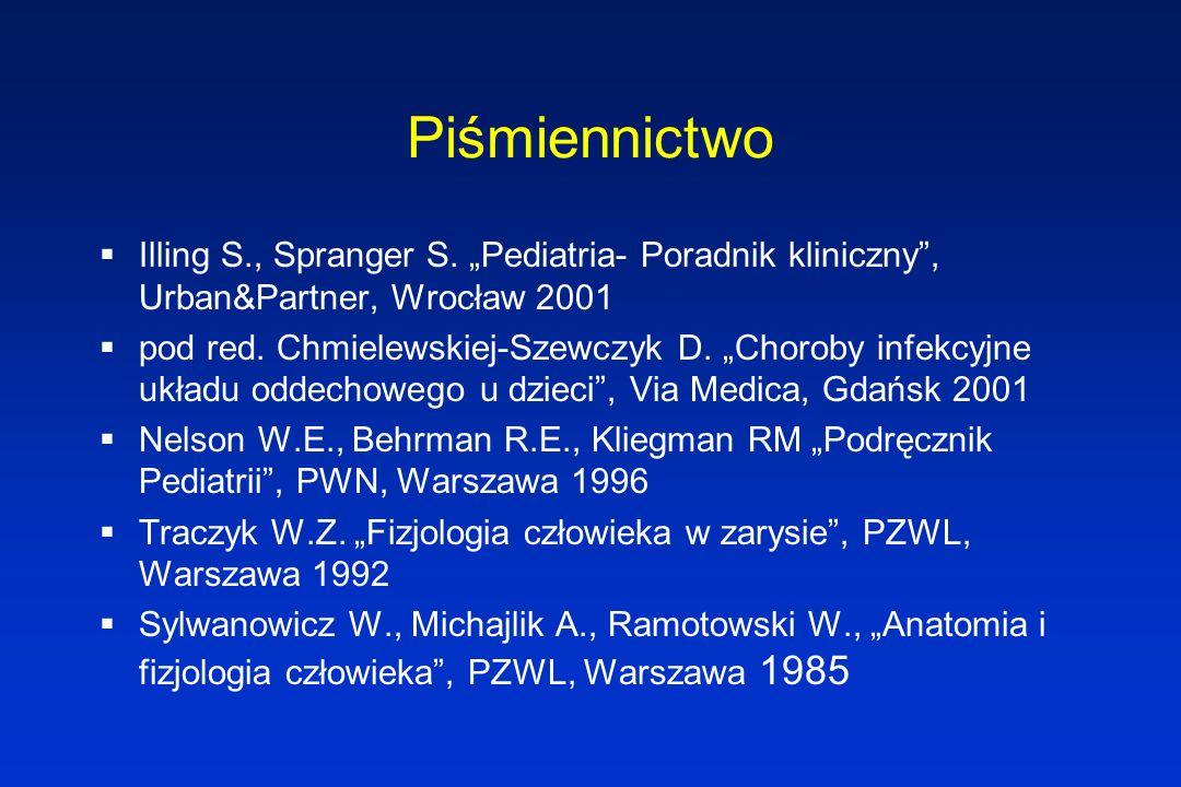 """Piśmiennictwo  Illing S., Spranger S. """"Pediatria- Poradnik kliniczny"""", Urban&Partner, Wrocław 2001  pod red. Chmielewskiej-Szewczyk D. """"Choroby infe"""