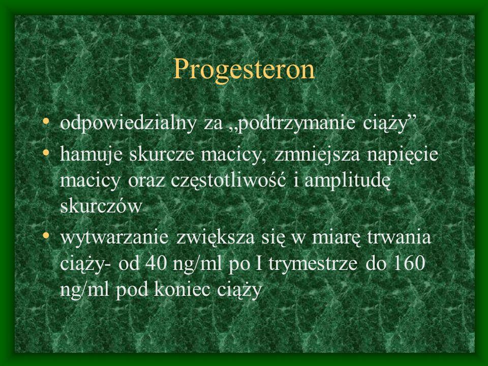 """Progesteron odpowiedzialny za """"podtrzymanie ciąży hamuje skurcze macicy, zmniejsza napięcie macicy oraz częstotliwość i amplitudę skurczów wytwarzanie zwiększa się w miarę trwania ciąży- od 40 ng/ml po I trymestrze do 160 ng/ml pod koniec ciąży"""