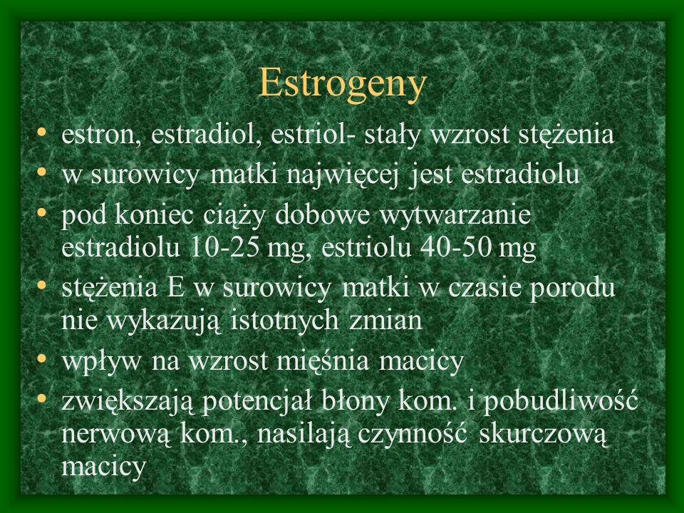 Estrogeny estron, estradiol, estriol- stały wzrost stężenia w surowicy matki najwięcej jest estradiolu pod koniec ciąży dobowe wytwarzanie estradiolu 10-25 mg, estriolu 40-50 mg stężenia E w surowicy matki w czasie porodu nie wykazują istotnych zmian wpływ na wzrost mięśnia macicy zwiększają potencjał błony kom.
