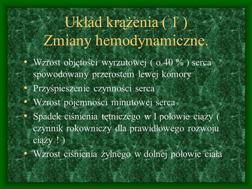 Układ krążenia ( 1 ) Zmiany hemodynamiczne.