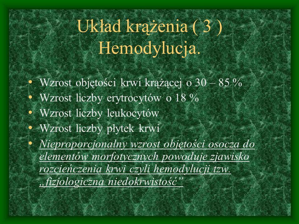 Układ krążenia ( 3 ) Hemodylucja.