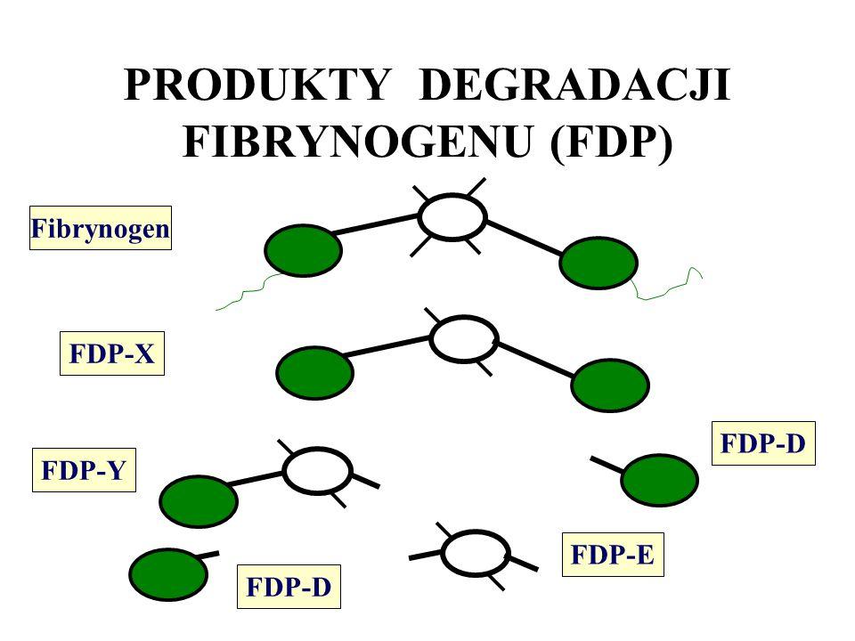 Fibrynogen FDP-X FDP-D FDP-Y FDP-E FDP-D PRODUKTY DEGRADACJI FIBRYNOGENU (FDP)